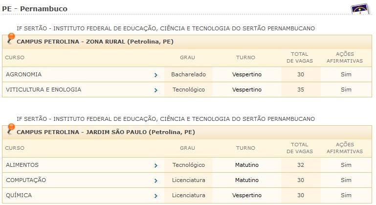 cursos 1